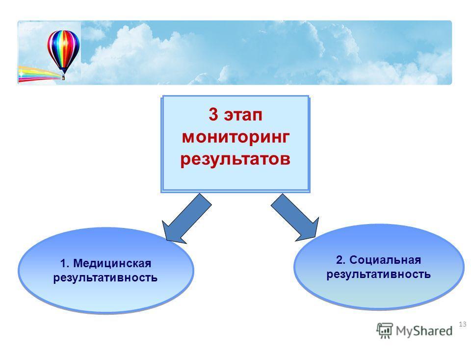 3 этап мониторинг результатов 1. Медицинская результативность 2. Социальная результативность 13