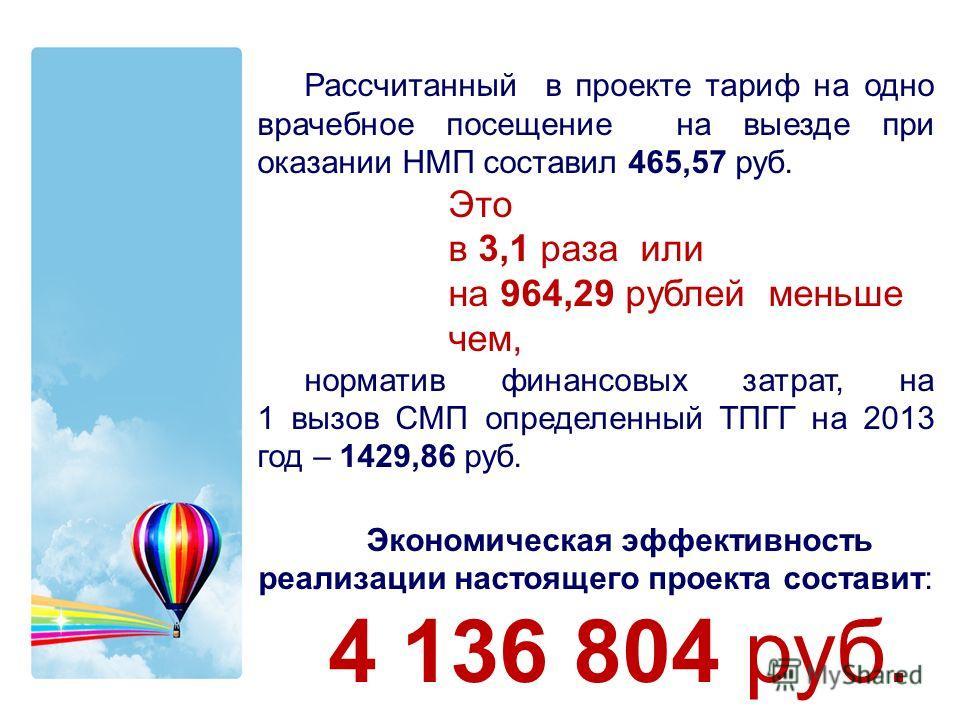 Рассчитанный в проекте тариф на одно врачебное посещение на выезде при оказании НМП составил 465,57 руб. Это в 3,1 раза или на 964,29 рублей меньше чем, норматив финансовых затрат, на 1 вызов СМП определенный ТПГГ на 2013 год – 1429,86 руб. Экономиче