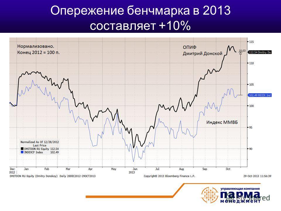 Опережение бенчмарка в 2013 составляет +10%