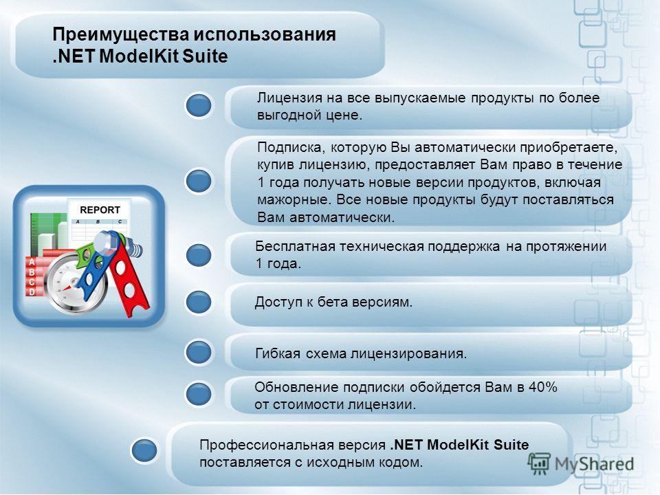 Преимущества использования.NET ModelKit Suite Лицензия на все выпускаемые продукты по более выгодной цене. Подписка, которую Вы автоматически приобретаете, купив лицензию, предоставляет Вам право в течение 1 года получать новые версии продуктов, вклю