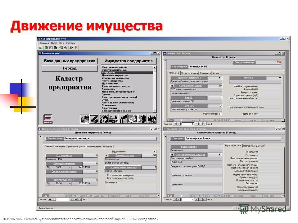 © 1990-2007, Geocad Systems является зарегистрированной торговой маркой ООО «Геокад плюс» Движение имущества