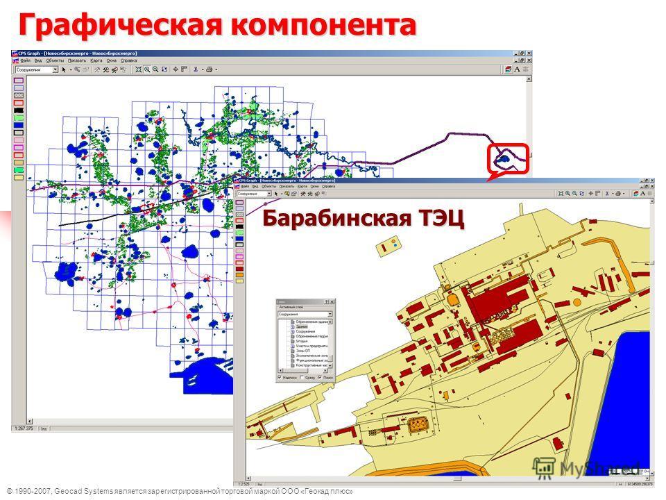 © 1990-2007, Geocad Systems является зарегистрированной торговой маркой ООО «Геокад плюс» Графическая компонента Барабинская ТЭЦ
