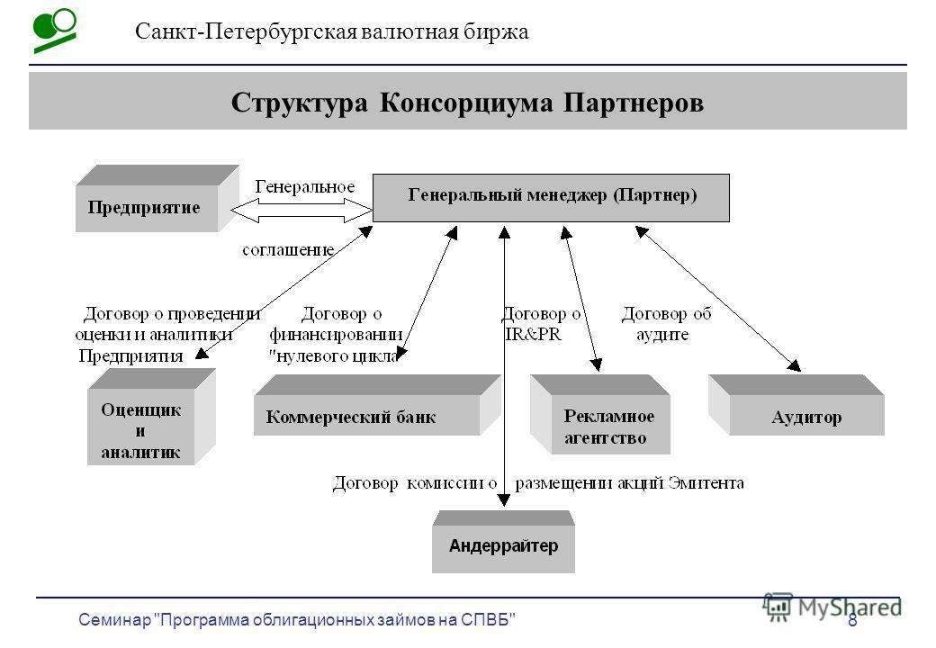 Санкт-Петербургская валютная биржа Семинар Программа облигационных займов на СПВБ 8 Структура Консорциума Партнеров