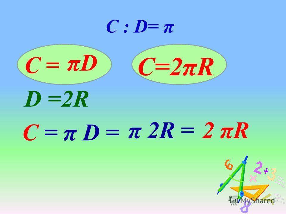 π 3 π 3,14 Подготовить сообщение о числе π