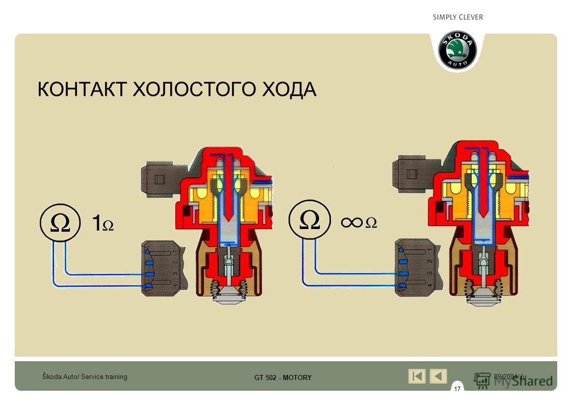 17 Škoda Auto/ Service training09/2004/Ju GT 502 - MOTORY КОНТАКТ ХОЛОСТОГО ХОДА
