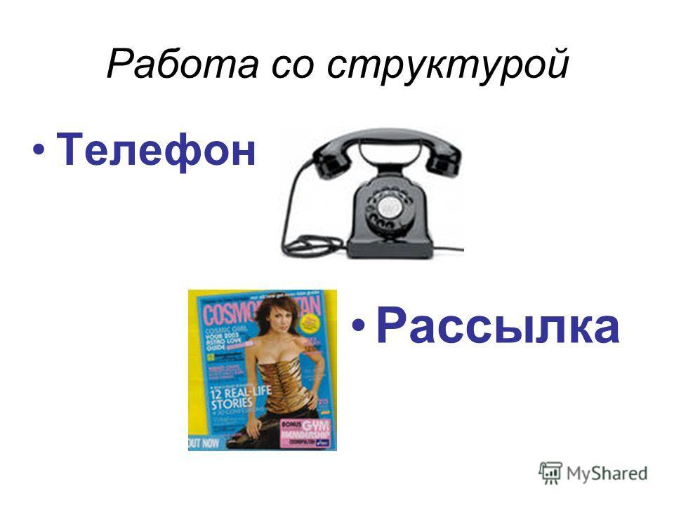 Работа со структурой Рассылка Телефон