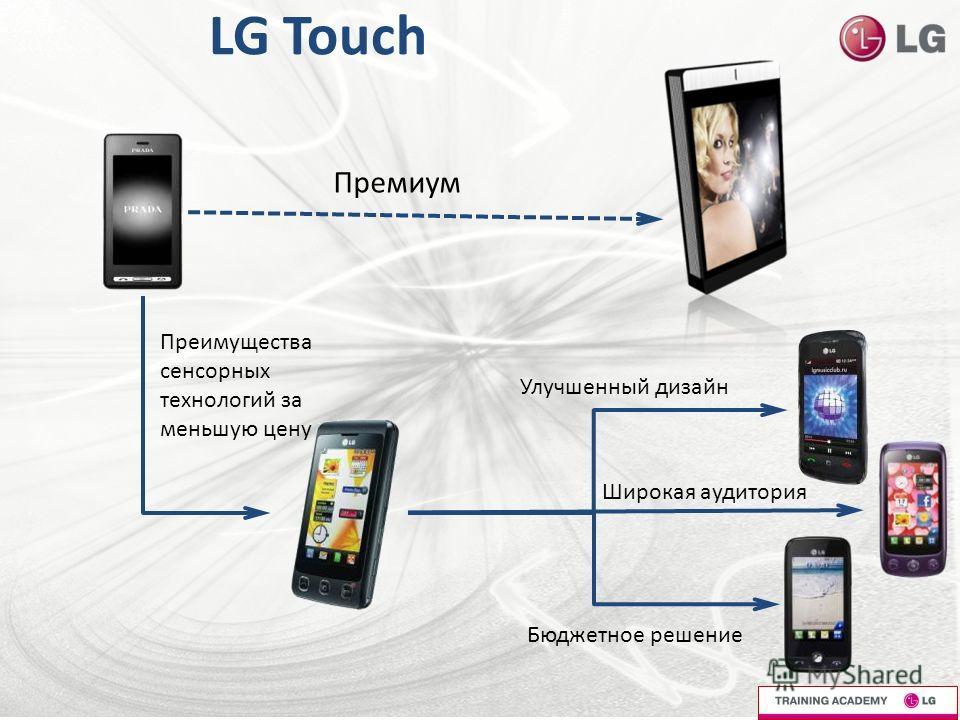 LG Touch Премиум Преимущества сенсорных технологий за меньшую цену Улучшенный дизайн Широкая аудитория Бюджетное решение