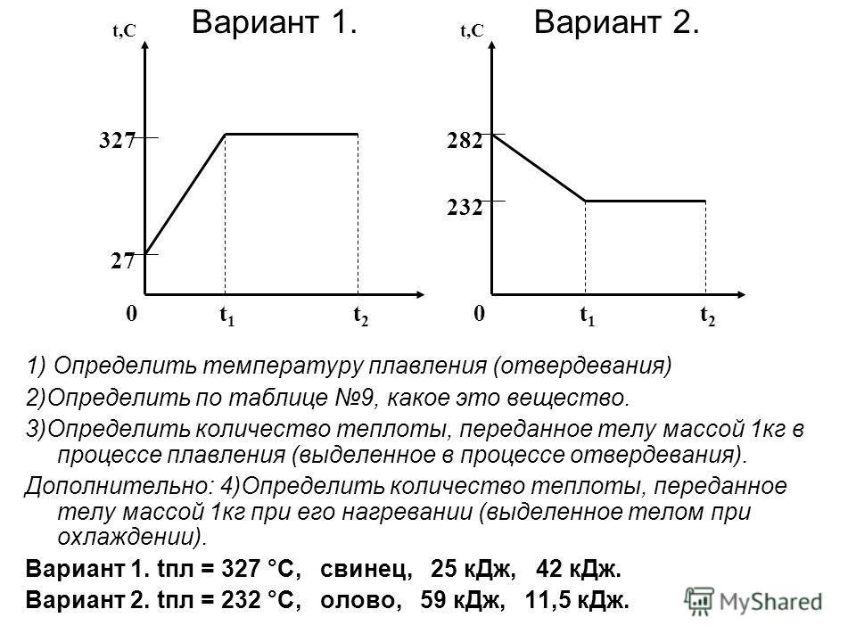 Вариант 1. Вариант 2. 1) Определить температуру плавления (отвердевания) 2)Определить по таблице 9, какое это вещество. 3)Определить количество теплоты, переданное телу массой 1кг в процессе плавления (выделенное в процессе отвердевания). Дополнитель