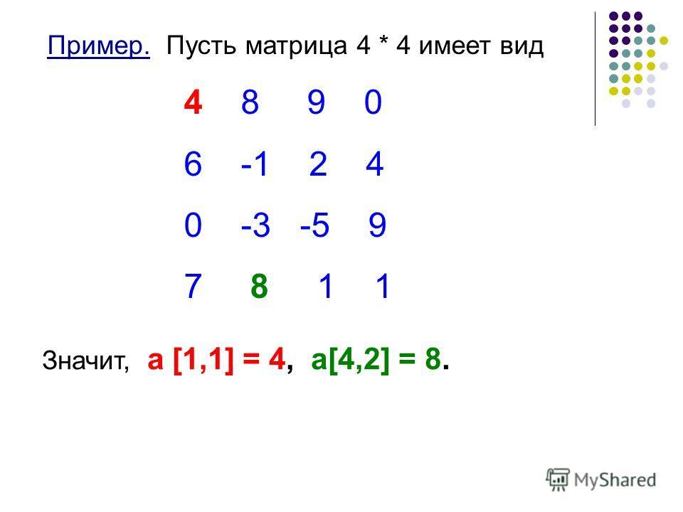 Пример. Пусть матрица 4 * 4 имеет вид 4 8 9 0 6 -1 2 4 0 -3 -5 9 7 8 1 1 Значит, а [1,1] = 4, a[4,2] = 8.