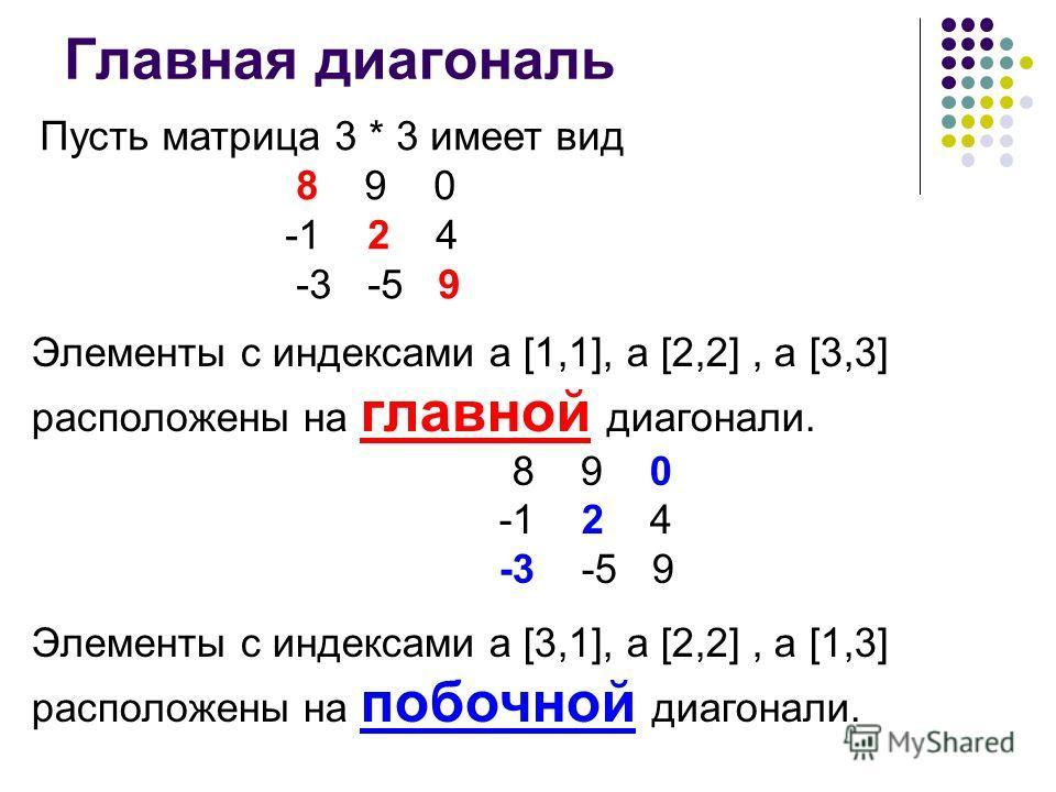 Главная диагональ Пусть матрица 3 * 3 имеет вид 8 9 0 -1 2 4 -3 -5 9 Элементы с индексами а [1,1], а [2,2], а [3,3] расположены на главной диагонали. 8 9 0 -1 2 4 -3 -5 9 Элементы с индексами а [3,1], а [2,2], а [1,3] расположены на побочной диагонал