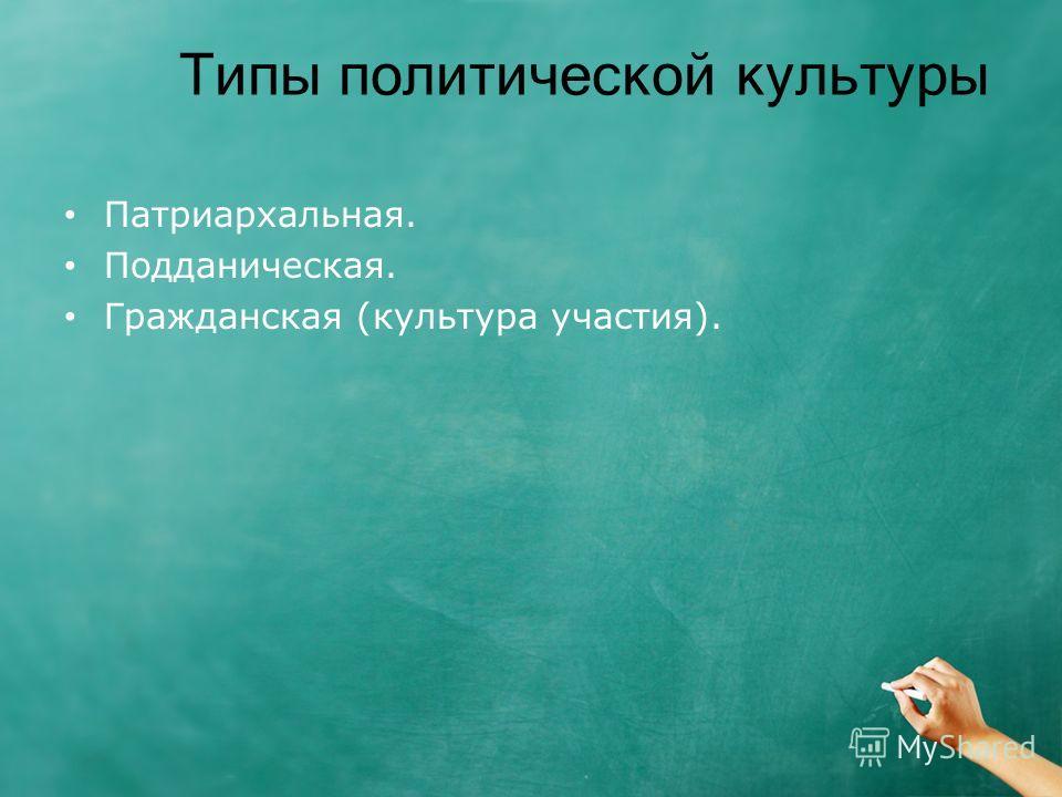 Типы политической культуры Патриархальная. Подданическая. Гражданская (культура участия).