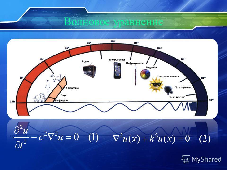 Волновое уравнение