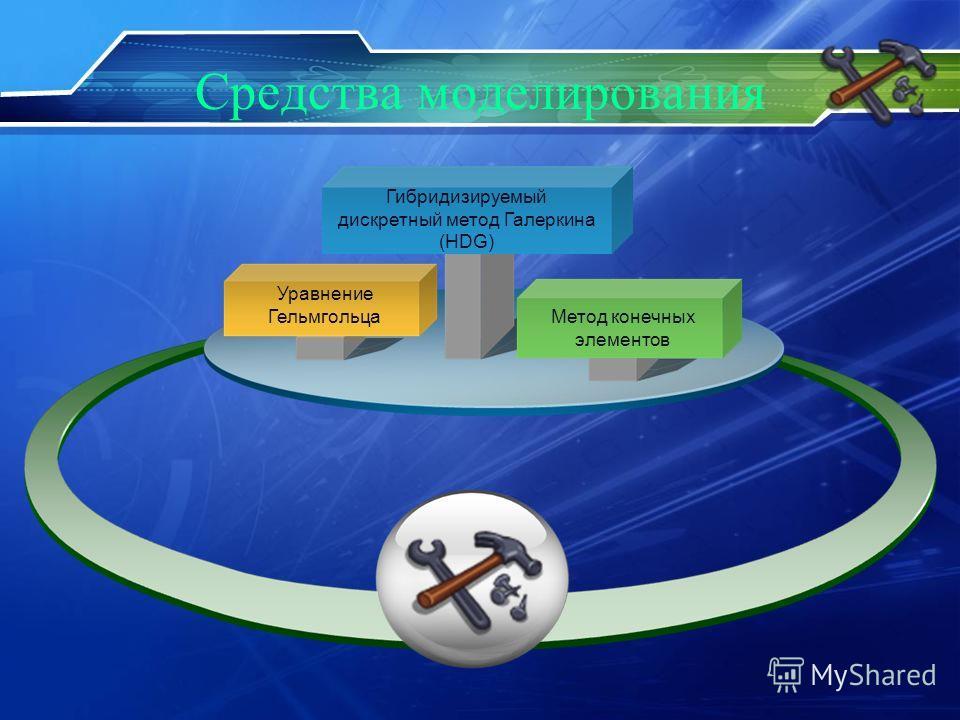 Средства моделирования Уравнение Гельмгольца Гибридизируемый дискретный метод Галеркина (HDG) Метод конечных элементов