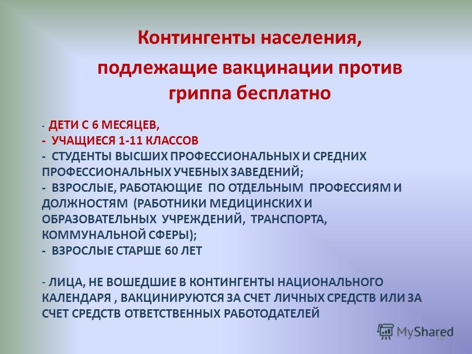 - ДЕТИ С 6 МЕСЯЦЕВ, - УЧАЩИЕСЯ 1-11 КЛАССОВ - СТУДЕНТЫ ВЫСШИХ ПРОФЕССИОНАЛЬНЫХ И СРЕДНИХ ПРОФЕССИОНАЛЬНЫХ УЧЕБНЫХ ЗАВЕДЕНИЙ; - ВЗРОСЛЫЕ, РАБОТАЮЩИЕ ПО ОТДЕЛЬНЫМ ПРОФЕССИЯМ И ДОЛЖНОСТЯМ (РАБОТНИКИ МЕДИЦИНСКИХ И ОБРАЗОВАТЕЛЬНЫХ УЧРЕЖДЕНИЙ, ТРАНСПОРТА,