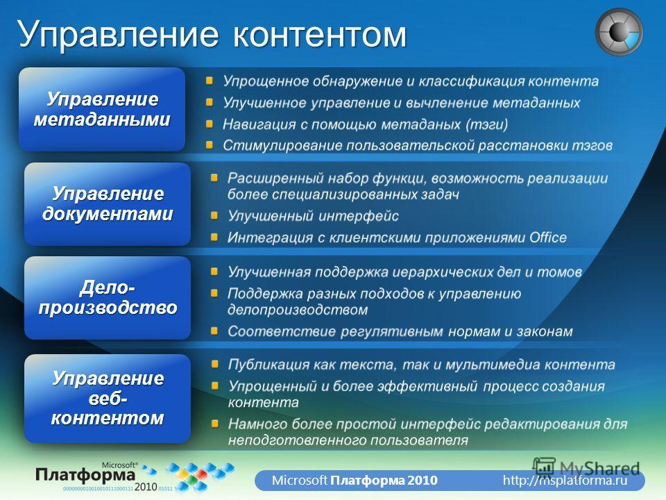 http://msplatforma.ruMicrosoft Платформа 2010 Управление контентом Управление метаданными Управление документами Дело- производство Управление веб- контентом