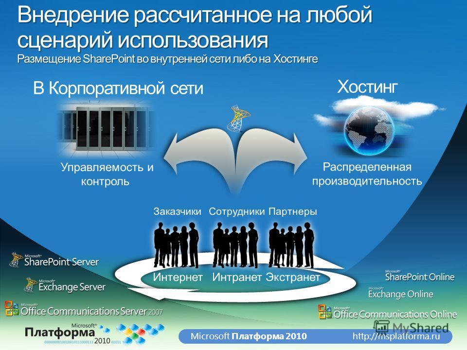 http://msplatforma.ruMicrosoft Платформа 2010