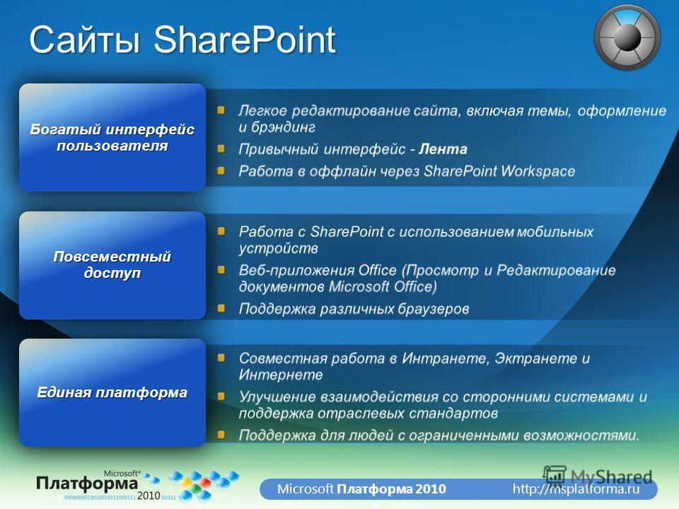 http://msplatforma.ruMicrosoft Платформа 2010 Сайты SharePoint Единая платформа Повсеместный доступ Богатый интерфейс пользователя