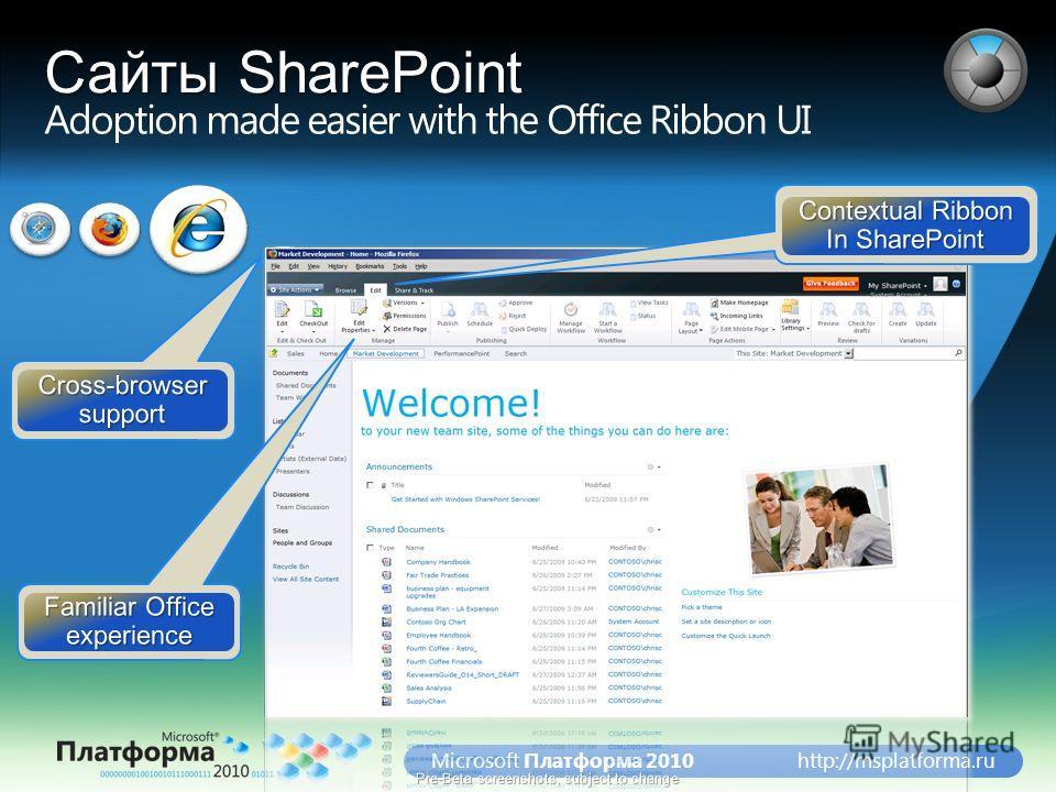 http://msplatforma.ruMicrosoft Платформа 2010 Сайты SharePoint