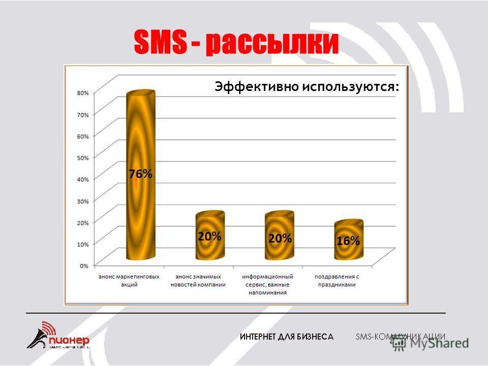 Эффективно используются: SMS - рассылки