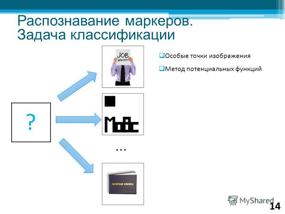 Распознавание маркеров. Задача классификации Особые точки изображения Метод потенциальных функций ? 14