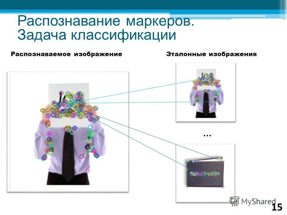 … Распознаваемое изображениеЭталонные изображения Распознавание маркеров. Задача классификации 15