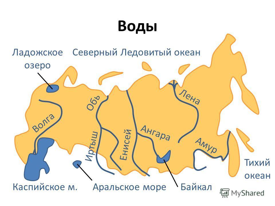 Воды Волга Северный Ледовитый океан Аральское мореКаспийское м. Ладожское озеро Тихий океан Лена Обь Иртыш Енисей Ангара Амур Байкал