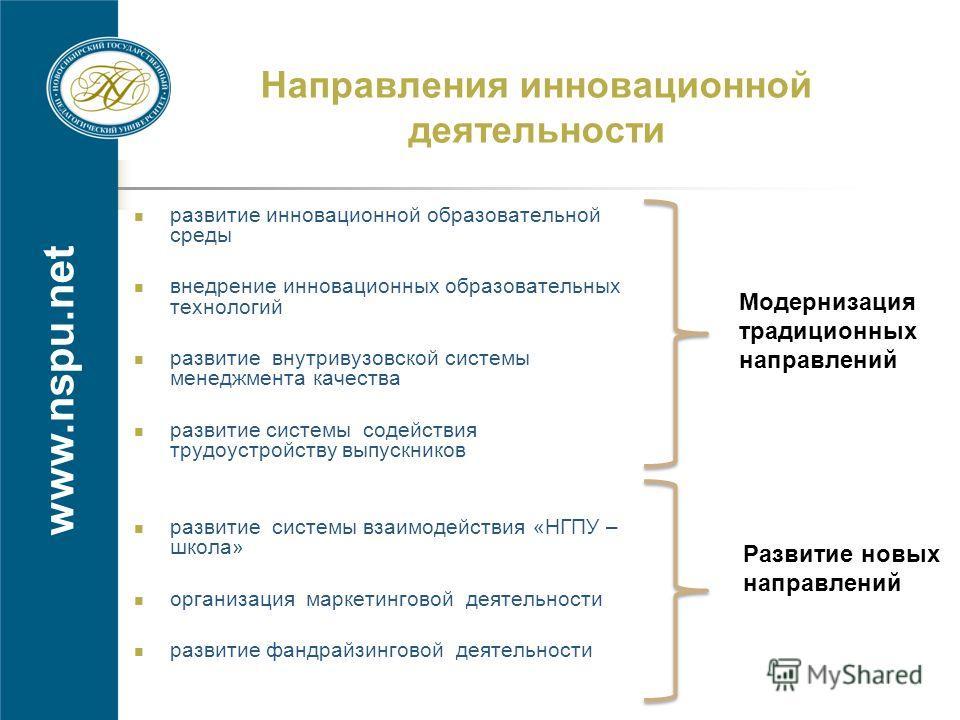 www.nspu.net Направления инновационной деятельности развитие инновационной образовательной среды внедрение инновационных образовательных технологий развитие внутривузовской системы менеджмента качества развитие системы содействия трудоустройству выпу