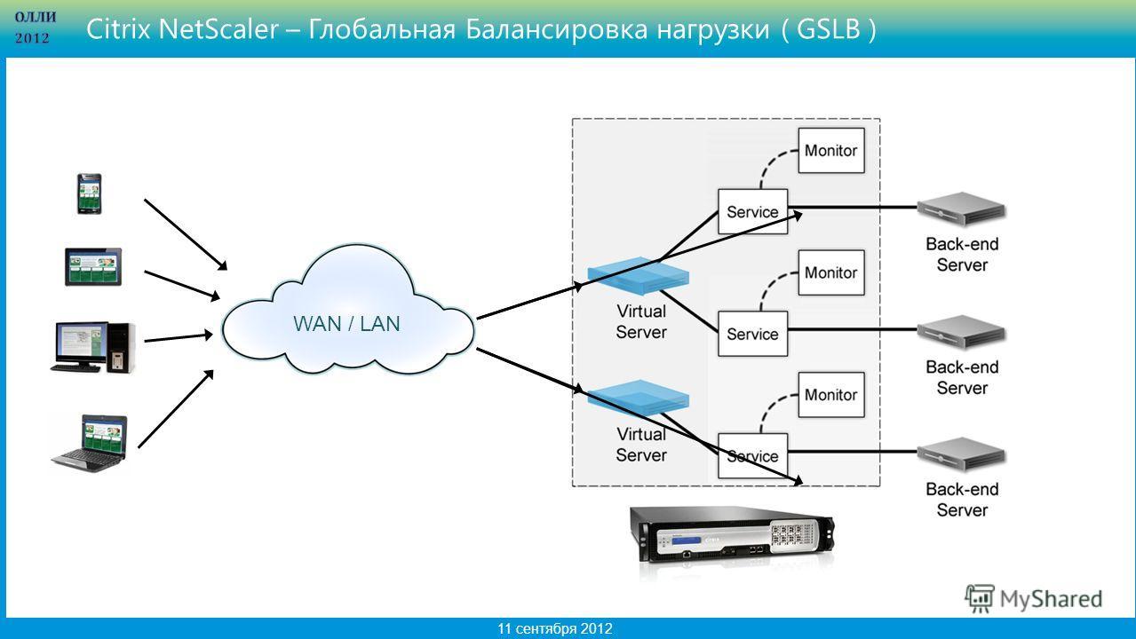8 11 сентября 2012 Citrix NetScaler – Глобальная Балансировка нагрузки ( GSLB ) WAN / LAN