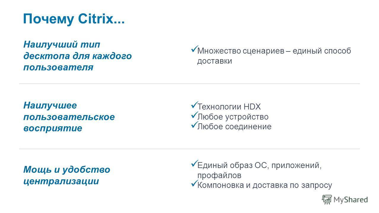 Наилучший тип десктопа для каждого пользователя Множество сценариев – единый способ доставки Наилучшее пользовательское восприятие Технологии HDX Любое устройство Любое соединение Мощь и удобство централизации Единый образ ОС, приложений, профайлов К