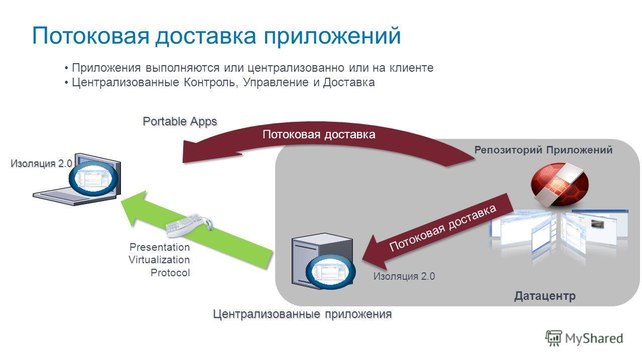 Централизованные приложения Изоляция 2.0 Потоковая доставка Изоляция 2.0 Portable Apps Потоковая доставка Presentation Virtualization Protocol Датацентр Репозиторий Приложений Потоковая доставка приложений Приложения выполняются или централизованно и