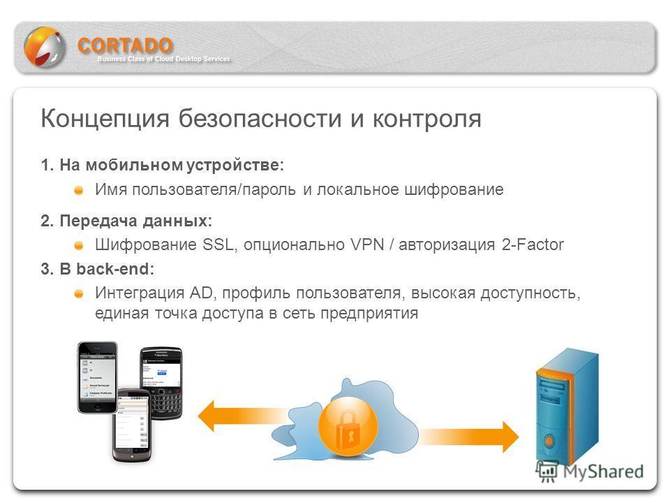 Концепция безопасности и контроля 1. На мобильном устройстве: Имя пользователя/пароль и локальное шифрование 2. Передача данных: Шифрование SSL, опционально VPN / авторизация 2-Faсtor 3. В back-end: Интеграция AD, профиль пользователя, высокая доступ