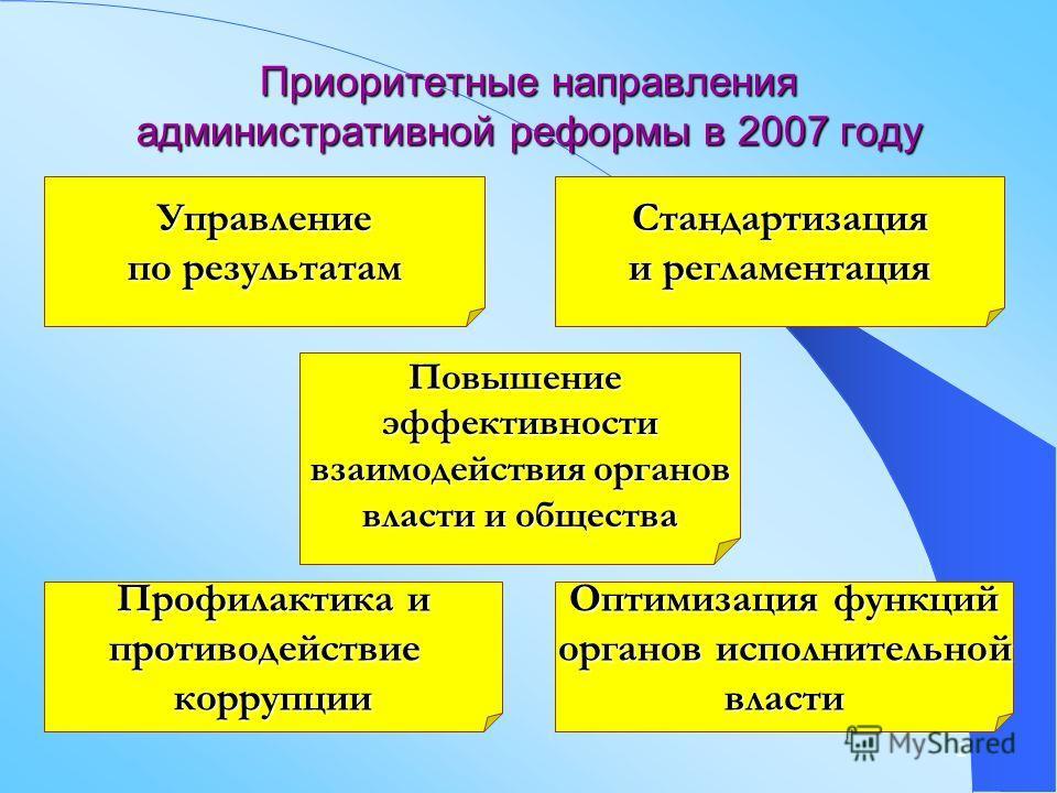 2 Приоритетные направления административной реформы в 2007 году Стандартизация и регламентация Управление по результатам Повышениеэффективности взаимодействия органов власти и общества Оптимизация функций органов исполнительной власти Профилактика и