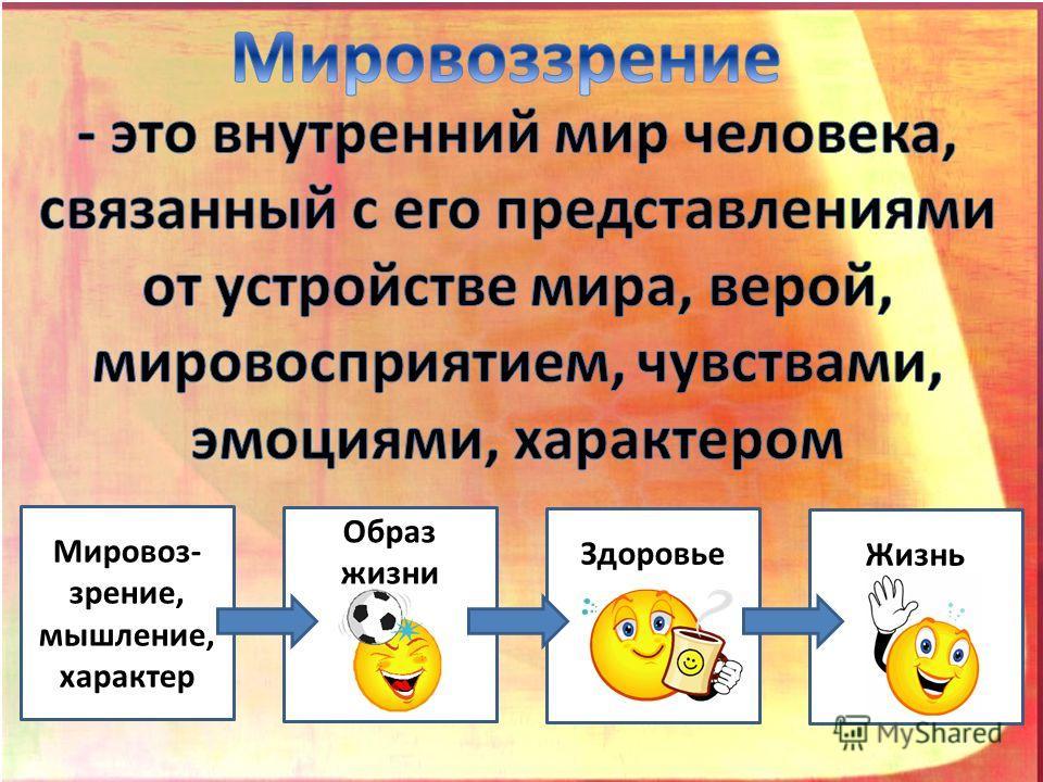 Мировоз- зрение, мышление, характер Образ жизни Здоровье Жизнь
