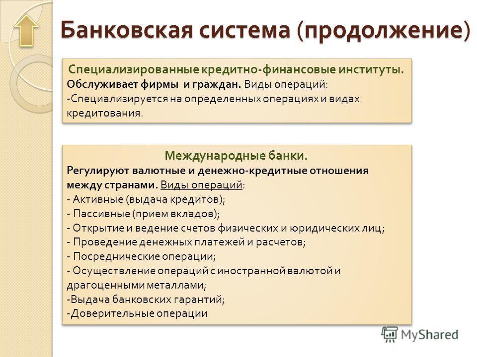 Банковская система ( продолжение ) Специализированные кредитно - финансовые институты. Обслуживает фирмы и граждан. Виды операций : - Специализируется на определенных операциях и видах кредитования. Специализированные кредитно - финансовые институты.