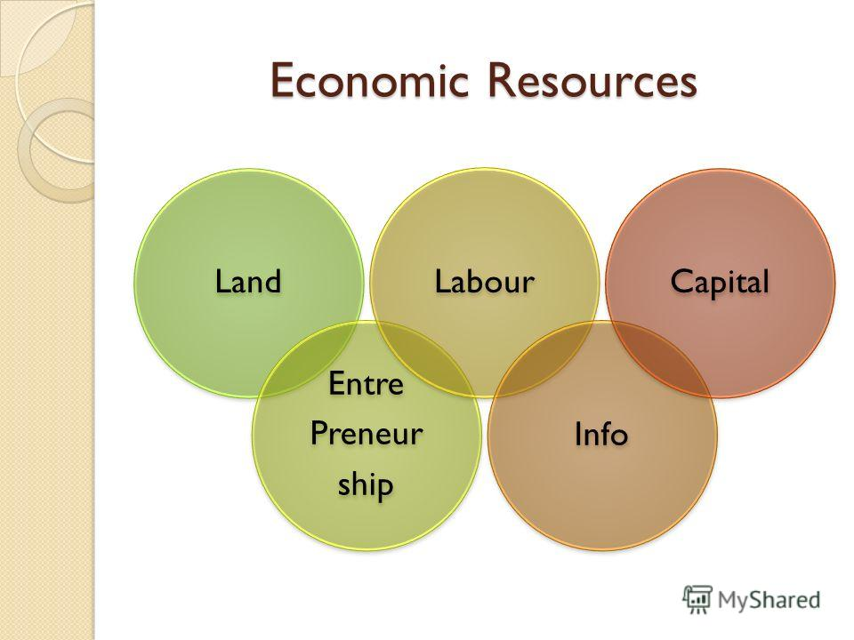 Economic Resources Land Entre Preneur ship LabourInfoCapital