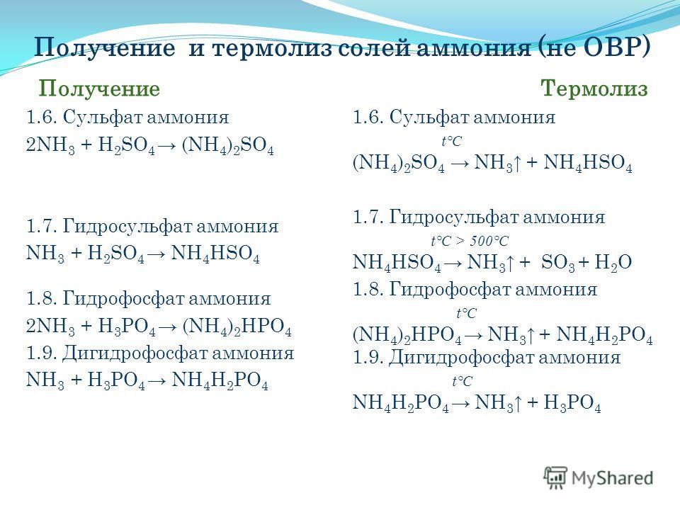 Получение и термолиз солей аммония (не ОВР) Получение Термолиз 1.6. Сульфат аммония 2NH 3 + H 2 SO 4 (NH 4 ) 2 SO 4 1.7. Гидросульфат аммония NH 3 + H 2 SO 4 NH 4 НSO 4 1.8. Гидрофосфат аммония 2NH 3 + H 3 РO 4 (NH 4 ) 2 НРO 4 1.9. Дигидрофосфат аммо