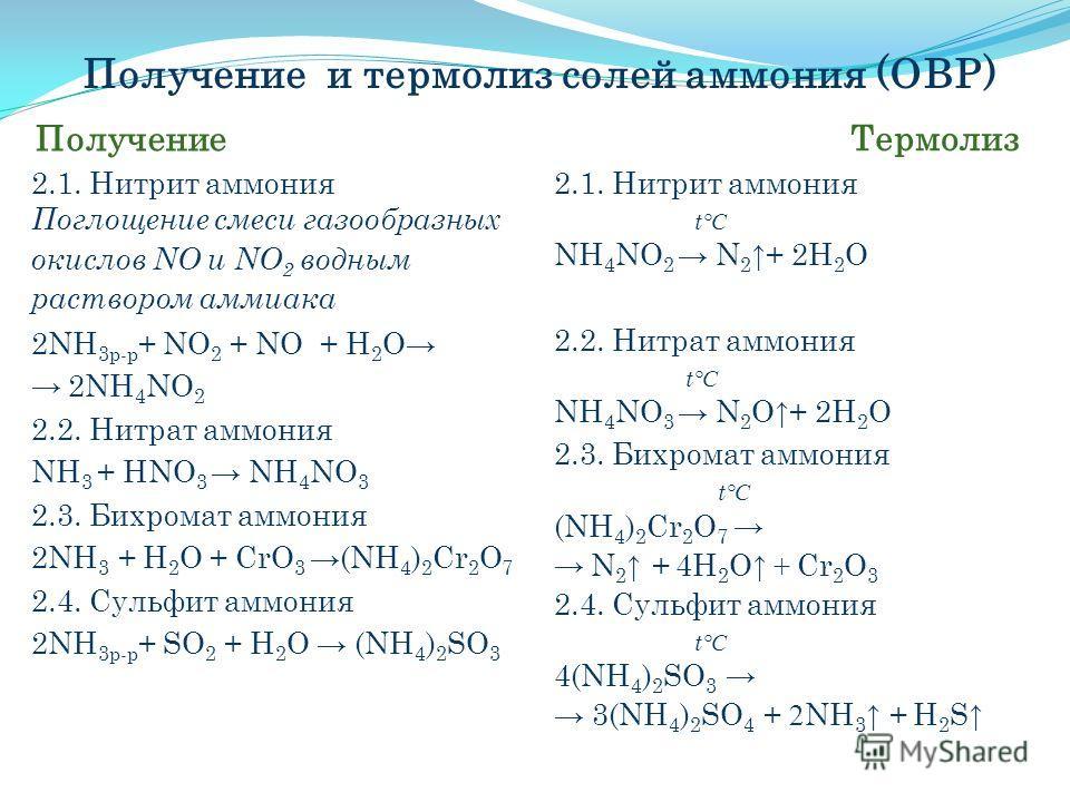 Получение и термолиз солей аммония (ОВР) Получение Термолиз 2.1. Нитрит аммония Поглощение смеси газообразных окислов NO и NO 2 водным раствором аммиака 2NН 3р-р + NО 2 + NO + H 2 O 2NН 4 NО 2 2.2. Нитрат аммония NН 3 + НNО 3 NН 4 NО 3 2.3. Бихромат