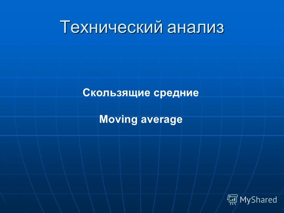 Технический анализ Скользящие средние Moving average