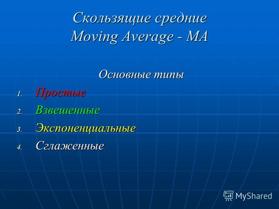Скользящие средние Moving Average - MA Основные типы Основные типы 1. Простые 2. Взвешенные 3. Экспоненциальные 4. Сглаженные