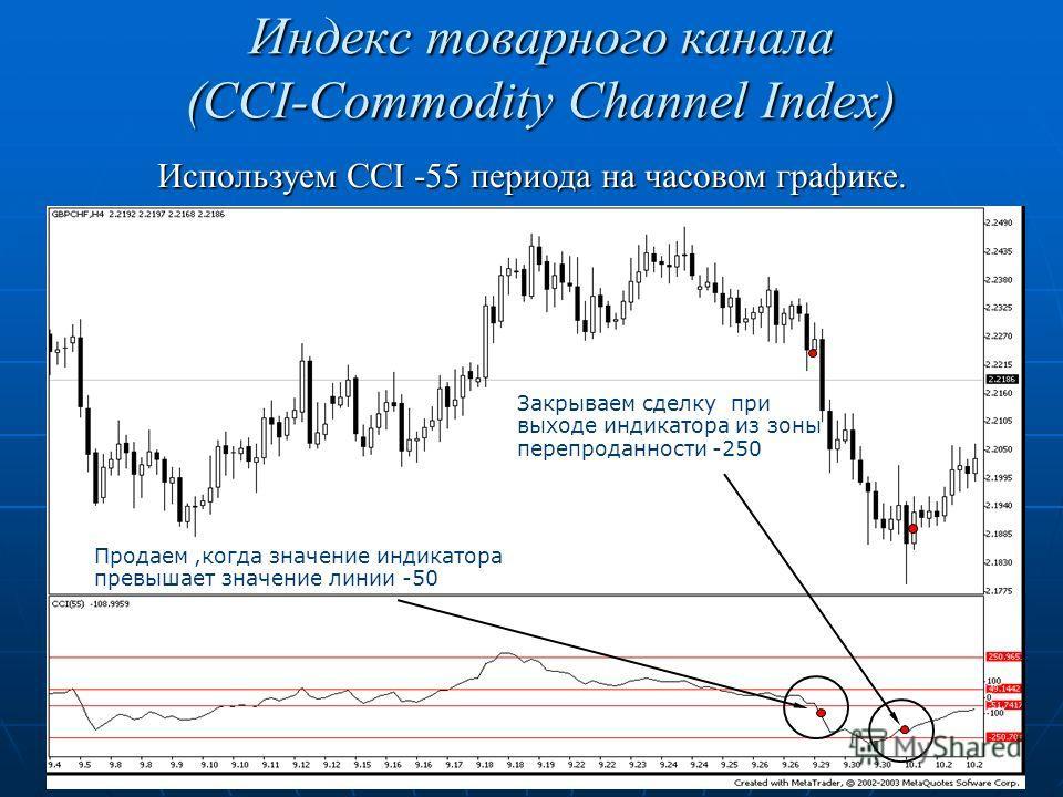 Индекс товарного канала (CCI-Commodity Channel Index) Используем CCI -55 периода на часовом графике. Закрываем сделку при выходе индикатора из зоны перепроданности -250 Продаем,когда значение индикатора превышает значение линии -50