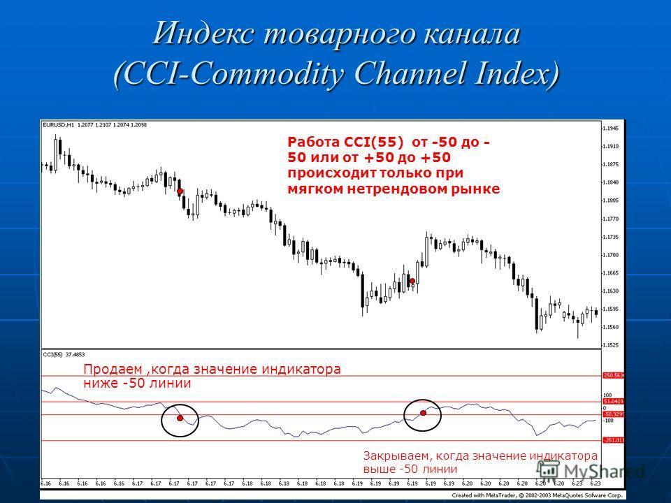 Индекс товарного канала (CCI-Commodity Channel Index) Продаем,когда значение индикатора ниже -50 линии Закрываем, когда значение индикатора выше -50 линии Работа CCI(55) от -50 до - 50 или от +50 до +50 происходит только при мягком нетрендовом рынке