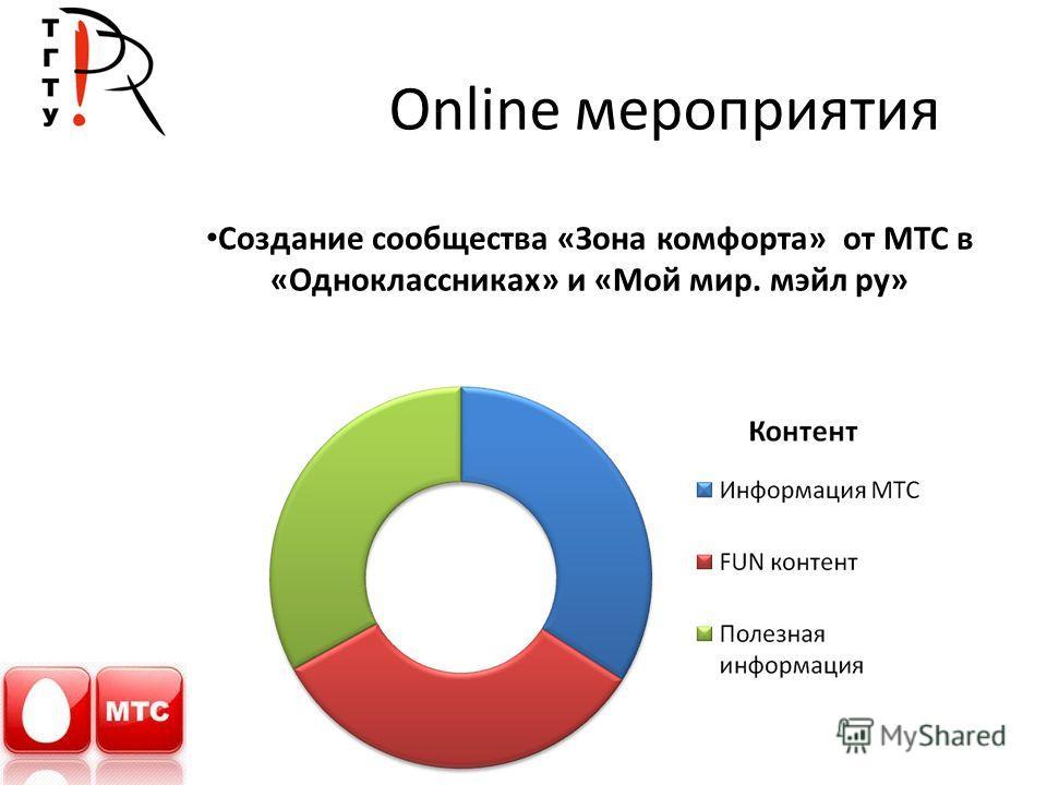 Создание сообщества «Зона комфорта» от МТС в «Одноклассниках» и «Мой мир. мэйл ру» Online мероприятия