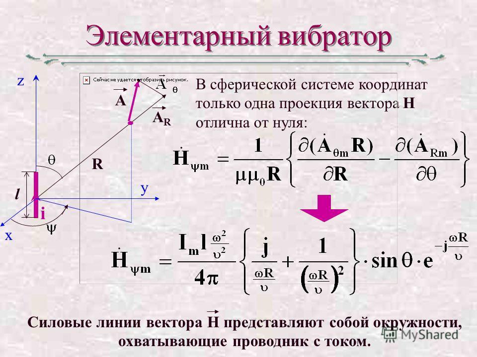 Элементарный вибратор В сферической системе координат только одна проекция вектора Н отлична от нуля: l R z A i y x ARAR Силовые линии вектора Н представляют собой окружности, охватывающие проводник с током.
