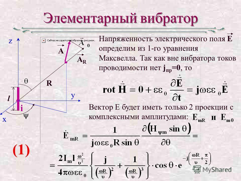Элементарный вибратор Напряженность электрического поля Е определим из 1-го уравнения Максвелла. Так как вне вибратора токов проводимости нет j пр =0, то l R z A i y x ARAR Вектор Е будет иметь только 2 проекции с комплексными амплитудами: (1)