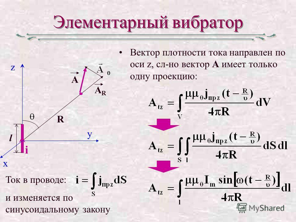 Элементарный вибратор Вектор плотности тока направлен по оси z, сл-но вектор А имеет только одну проекцию: Ток в проводе: и изменяется по синусоидальному закону l R z A i y x ARAR