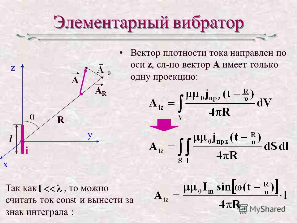 Элементарный вибратор Вектор плотности тока направлен по оси z, сл-но вектор А имеет только одну проекцию: Так как, то можно считать ток const и вынести за знак интеграла : l R z A i y x ARAR