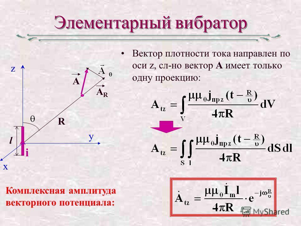 Элементарный вибратор Вектор плотности тока направлен по оси z, сл-но вектор А имеет только одну проекцию: Комплексная амплитуда векторного потенциала: l R z A i y x ARAR