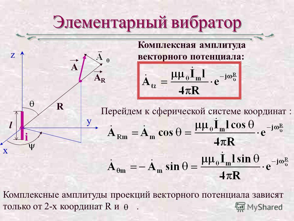 Элементарный вибратор Комплексная амплитуда векторного потенциала: Перейдем к сферической системе координат : Комплексные амплитуды проекций векторного потенциала зависят только от 2-х координат R и. l R z A i y x ARAR