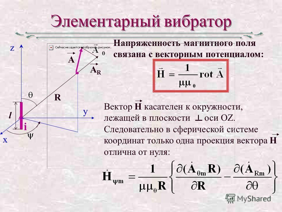 Элементарный вибратор Напряженность магнитного поля связана с векторным потенциалом: Вектор Н касателен к окружности, лежащей в плоскости оси OZ. Следовательно в сферической системе координат только одна проекция вектора Н отлична от нуля: l R z A i