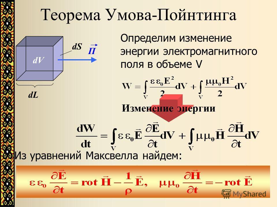 Теорема Умова-Пойнтинга dL dV dS П Определим изменение энергии электромагнитного поля в объеме V Изменение энергии Из уравнений Максвелла найдем: